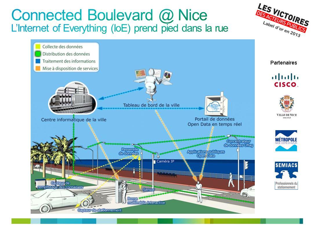 BoulevardConnecté-VictoiresAP